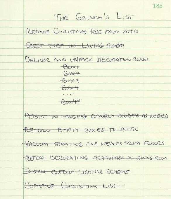 Grinch List