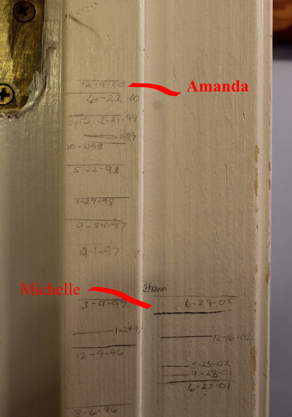 Growth Chart Labeled